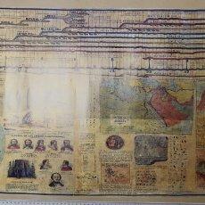 Carteles: CARTA SINCRONOLOGICA DE HISTORIA UNIVERSAL. Lote 194972401