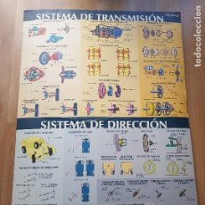 Carteles: LOTE ANTIGUOS CARTELES DE AUTOESCUELA 88CM X 63CM. Lote 211694556