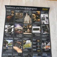 Carteles: CARTEL CONMEMORATIVO HISTORIA DE TELEFÓNICA (2008). Lote 213655203