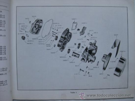 Coches y Motocicletas: CATALOGO DE MOTO GUZZI HISPANIA, CARDELLINO 75 - 1ª EDICION - AÑOS 1960 - Foto 5 - 30735918