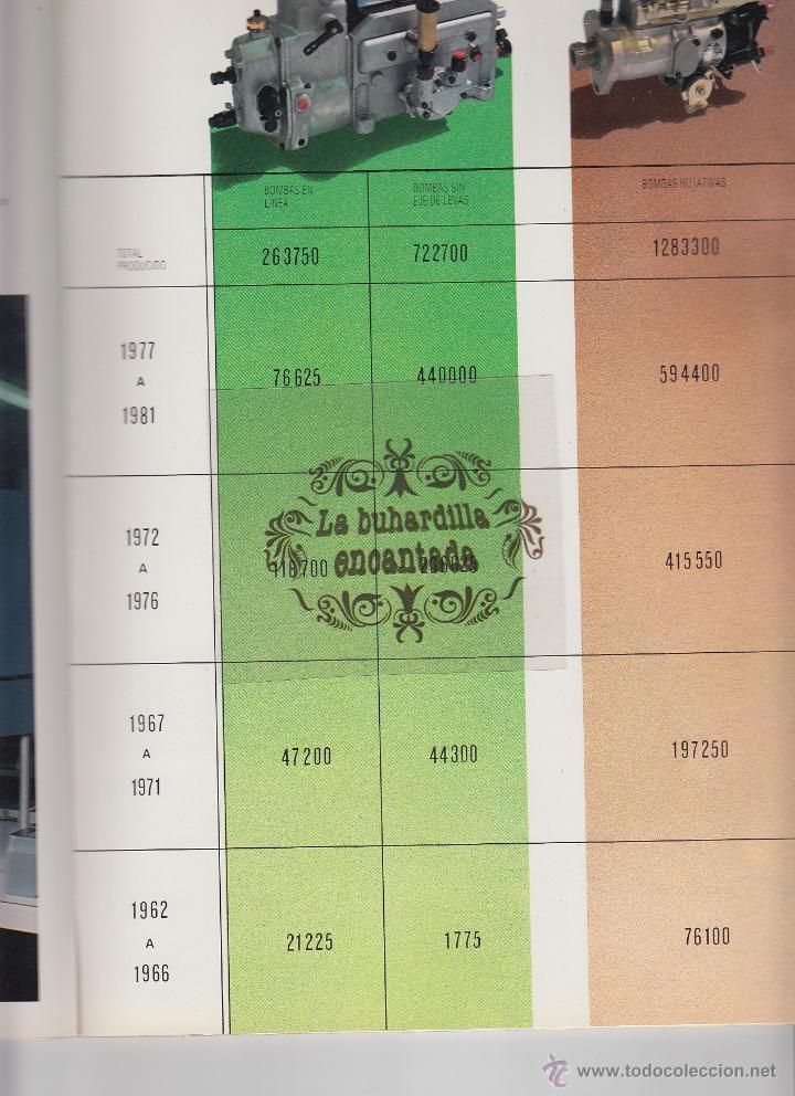 CATALOGO DE TALLER CAV CONDIESEL - PRESENTACIÓN DE LA EMPRESA - SIN DATAR, ALTISIMA CALIDAD DE PAPE (Coches y Motocicletas Antiguas y Clásicas - Catálogos, Publicidad y Libros de mecánica)