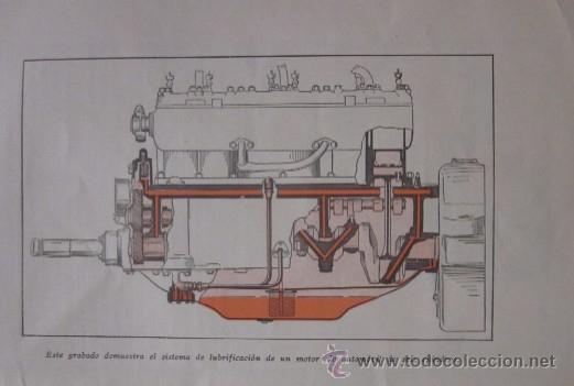 Coches y Motocicletas: LUBRIFICACION PERFECTA 1924 - Foto 4 - 45052477