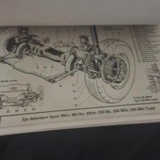 Coches y Motocicletas: MERCEDES-FOTOGRAFÍAS -26 FICHAS TÉCNICAS MERCEDES ANTIGUAS. Lote 190553710