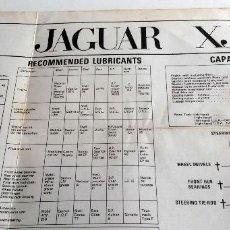 Coches y Motocicletas: POSTER OFICIAL CARACTERÍSTICAS Y MANTENIMIENTO ESQUEMA ELECTRICO JAGUAR XJ6 AÑO 1972.. Lote 59850800