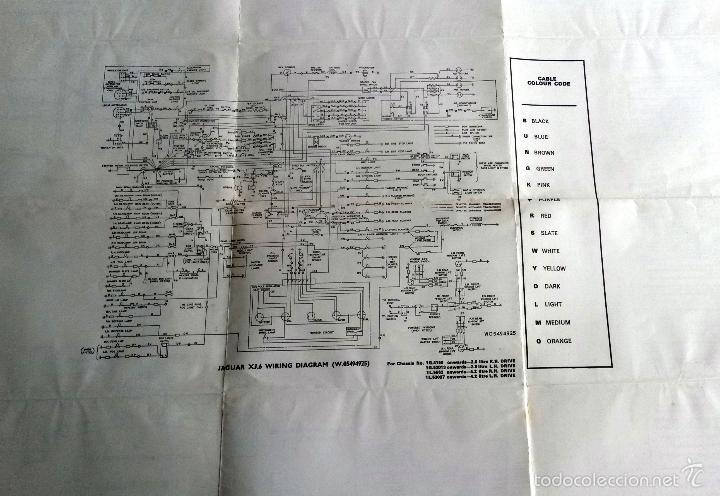 Coches y Motocicletas: POSTER OFICIAL CARACTERÍSTICAS Y MANTENIMIENTO ESQUEMA ELECTRICO JAGUAR XJ6 Año 1972. - Foto 3 - 59850800