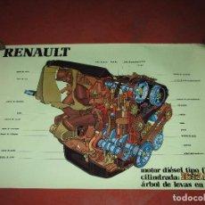 Coches y Motocicletas: ANTIGUO CARTEL GIGANTE 97X68 CM. DE CONCESIONARIO DEL MOTOR DIESEL F.8M DE RENAULT - AÑO 1984. Lote 70409717