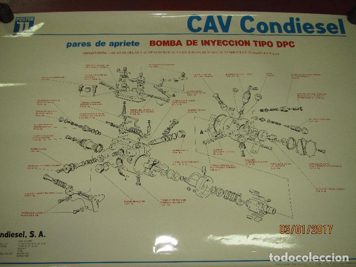 Coches y Motocicletas: Antiguo Cartel Gigante 84x58 cm. de Bomba de Inyección Tipo DPC de CAV CONDIESEL - Año 1982 - Foto 4 - 71687667