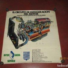 Coches y Motocicletas: ANTIGUO CARTEL GIGANTE 66X62 CM. DE CIRCUITO REFRIGERACIÓN DEL MOTOR DE PUMA CHAUSON - AÑO 1976. Lote 71828123