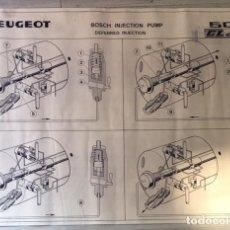 Coches y Motocicletas: ANTIGUO CARTEL POSTER DE 1975 DESPIECE BOMBA DE INYECCION PEUGEOT 504 GL DIESEL. Lote 75491331