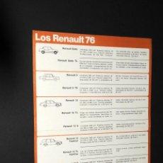 Coches y Motocicletas: FOLLETO - PUBLICIDAD - LOS RENAULT 76. Lote 97782235