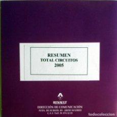 Coches y Motocicletas: CD ORIGINAL- DOSSIER DE PRENSA. RENAULT RESUMEN TOTAL CIRCUITOS - 2005.. Lote 99169847