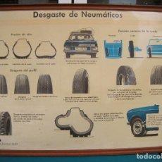 Coches y Motocicletas: LAMINA DE AUTO-ESCUELA, DESGASTE DE NEUMÁTICOS.. Lote 102657295