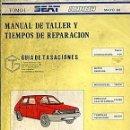 Coches y Motocicletas: GUIA DE TASACIONES SEAT RONDA MAYO 84. Lote 111501271