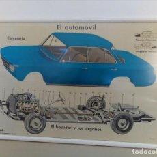 Coches y Motocicletas: POSTER DIDACTICO DE AUTOESCUELA ENMARCADO, AÑOS 60. Lote 114346439