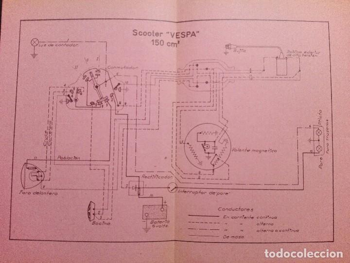 Coches y Motocicletas: Vespa 150 cm.³ esquema características técnicas - Foto 3 - 117871843