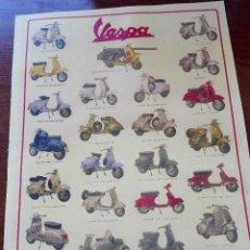 Coches y Motocicletas: LÁMINA DE VESPA. PRECIOSA PARA ENMARCAR.. Lote 121840655