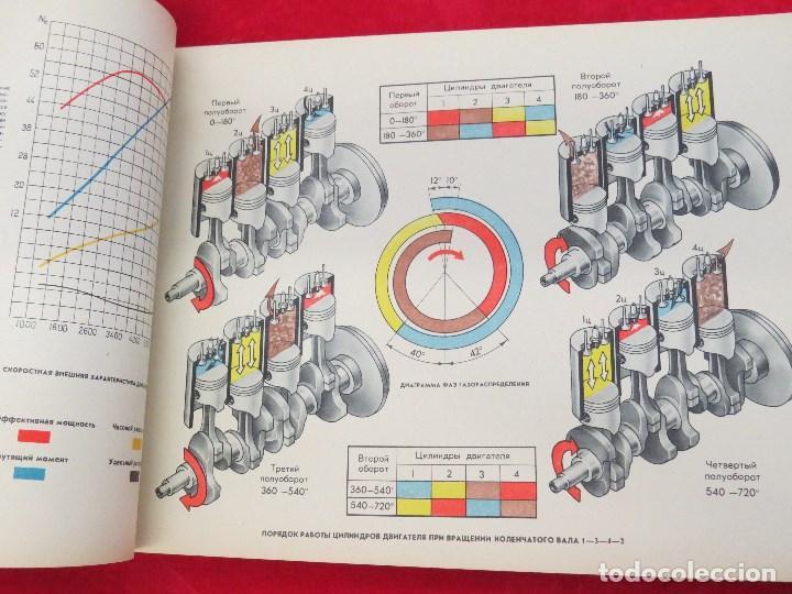 Coches y Motocicletas: LIBRO CONSTRUCCION Y MANTENIMIENTO COCHE RUSO VAZ - LADA ? SEAT 124 DEL ESTE - 1976 - Foto 8 - 129689387