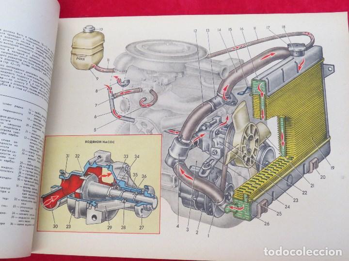 Coches y Motocicletas: LIBRO CONSTRUCCION Y MANTENIMIENTO COCHE RUSO VAZ - LADA ? SEAT 124 DEL ESTE - 1976 - Foto 9 - 129689387