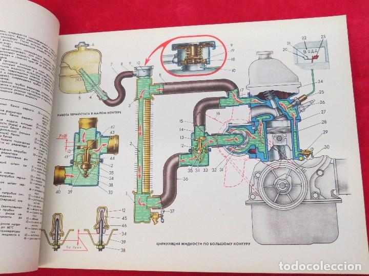 Coches y Motocicletas: LIBRO CONSTRUCCION Y MANTENIMIENTO COCHE RUSO VAZ - LADA ? SEAT 124 DEL ESTE - 1976 - Foto 10 - 129689387
