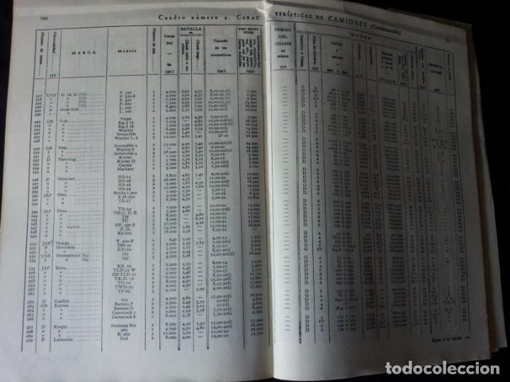 Coches y Motocicletas: MANUAL DE AUTOMOVILES, ARIAS-PAZ - 38º EDICION 1970 - Foto 6 - 143742390