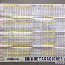 Coches y Motocicletas: MURAL DE GUIA DE TASACIONES. Lote 150488504
