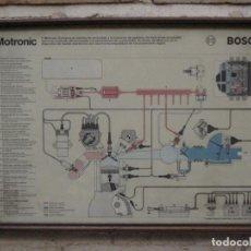 Coches y Motocicletas: CUADRO LAMINA MOTRONIC DE BOSCH - AUTOMOVIL - MARCO Y CRISTAL.. Lote 158427050