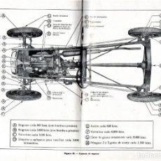 Coches y Motocicletas: COCHES CLASICOS,CATALOGO DE INSTRUCCIONES FORD MODELO A,AÑOS 20/30,MOTOR IBERICA BARCELONA. Lote 167455200