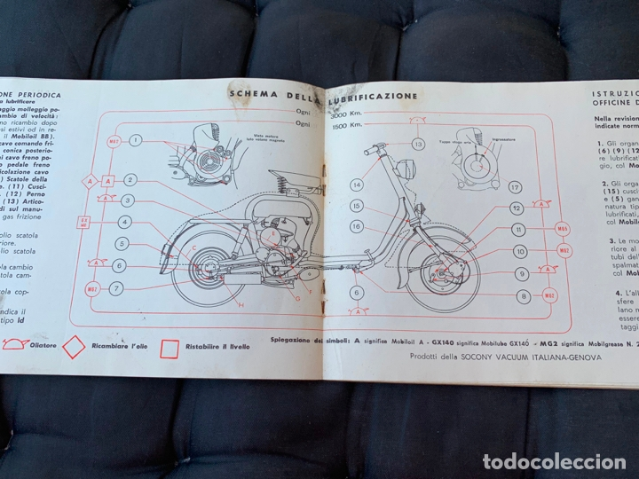 Coches y Motocicletas: LAMBRETTA 150 D LAMBRETTA 150 DL INNOCENTI MANUAL DE USO Y MANTENIMIENTO 1955 ORIGINAL - Foto 4 - 170351188