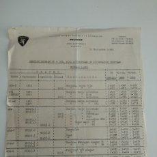 Coches y Motocicletas: DOCUMENTO PEUGEOT PRECIOS EN DÓLARES 1964. Lote 177122464
