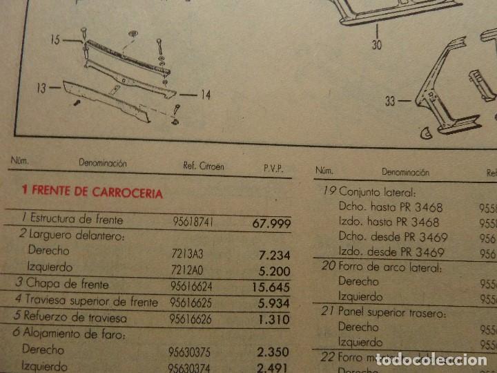 Manual De Taller U00b7guia De Tasaciones-citroen Zx