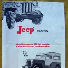 Coches y Motocicletas: ANTIGUO CATALOGO DESPLEGABLE LA CARAVANA JEEP. WILLYS VIASA. AUTOTRADE.. Lote 194606023