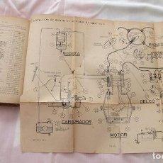 Coches y Motocicletas: LIBRO CARTILLA DE AUTOMOVILES 1930 ARIAS PAZ Y OTERO. Lote 195104075