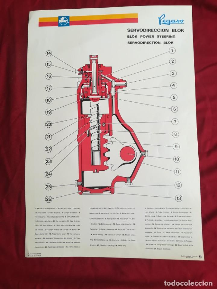 BONITO PÓSTER CARTEL CAMIONES PEGASO AÑO 1986 (Coches y Motocicletas Antiguas y Clásicas - Catálogos, Publicidad y Libros de mecánica)