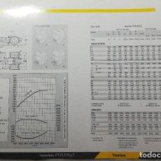 Coches y Motocicletas: CATALOGO FICHA TECNICA CAMION MAN 19.343 TRACTORA GAMA F-2000 (ZCETA). Lote 208655483