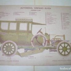 Coches y Motocicletas: ANTIGUA Y RARA LAMINA DE CARTULINA......HISPANO SUIZA....TRIDIMENSIONAL Y DESPLEGABLE... Lote 230214255
