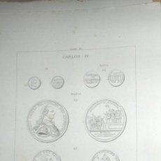 Catálogos y Libros de Monedas: EDICION ORIGINAL AÑO 1884.MEDALLAS PROCLAMACIONES Y JURAS DE REYES DE ESPAÑA POR ADOLFO HERRERA.MADR. Lote 27027469