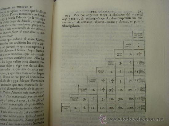 Catálogos y Libros de Monedas: DEMOSTRACIÓN HISTÓRICA DEL VALOR DE LAS MONEDAS 1805 - Foto 5 - 32169146