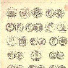 Catálogos y Libros de Monedas: 2 DVD'S COLECCIÓN PACK ROMA (452 LIBROS EN PDF) CATÁLOGOS DE MONEDAS ROMANAS (REPÚBLICA + IMPERIO). Lote 190644216