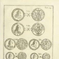 Catálogos y Libros de Monedas: 2 DVD'S COLECCIÓN PACK ITALIA (384 LIBROS EN PDF) CATÁLOGOS DE MONEDAS ANTIGUAS DE TODA ITALIA. Lote 53191353