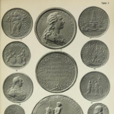 Catálogos y Libros de Monedas: 2 DVD'S COLECCIÓN PACK EUROPA CENTRAL (357 LIBROS PDF) CATÁLOGOS MONEDAS DE SUIZA, AUSTRIA, ETC.... Lote 111232923