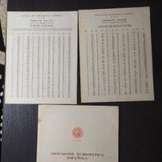 Catálogos y Libros de Monedas: ASOCIACION NUMISMATICA CATALOGO REDACTADO 1965. Lote 205202938