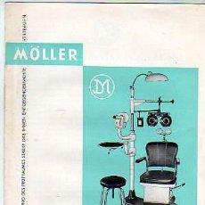 Catálogos publicitarios: CATALOGO PUBLICITARIO INSTRUMENTOS DE OFTALMOLOGIA MÖLLER - EN ALEMAN. Lote 24888246