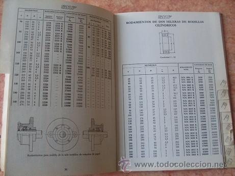 Baleros skf catalogo