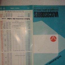 Catálogos publicitarios: ANTIGUO CATALOGO SOBRES Y BOLSAS VASCOSOBRES PRECIOS Y MODELOS TOLOSA AÑO 1970. Lote 41989368