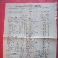 Catálogos publicitarios: B. BAYEZ Y SALLETTES.-TRATANTES DE GRANOS Y SEMILLAS.-CATALOGO.-SIMIENTES.-PLANTAS.-MADRID.. Lote 102634071