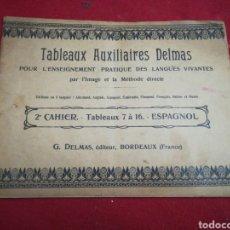 Catálogos publicitarios: CATALOGO. Lote 141742694