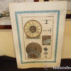 Catálogos publicitarios: RELOJ, GRABADO, COLECCION DE 9 GRABADOS FRANCESES SOBRE RELOJES. Lote 143830126