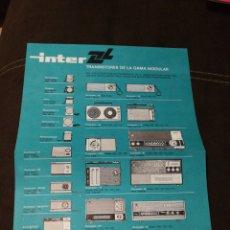 Catálogos publicitarios: CARTEL - CATÁLOGO RADIOS INTER.. Lote 177688272