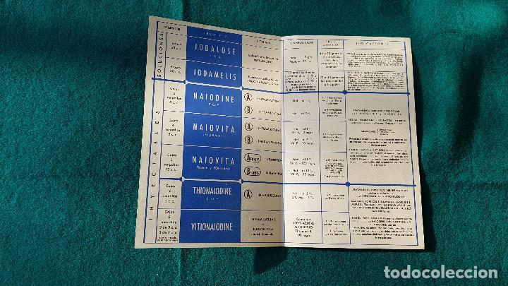 Catálogos publicitarios: LOTE DE CATALOGOS Y CARTELES DE FARMACIA - Foto 6 - 194338228