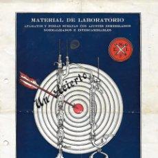 Catálogos publicitarios: FOLLETO PUBLICITARIO DE HORNILLOS A PETROLIO O GAS - FOCUS - BADALONA - IMP.A.G.GIRALT. Lote 194407660